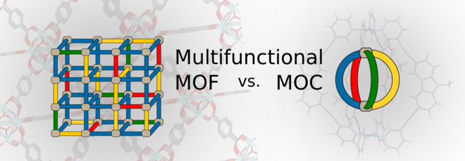Schematic representation of multifunctional metal-organic frameworks and heteroleptic coordination cages.